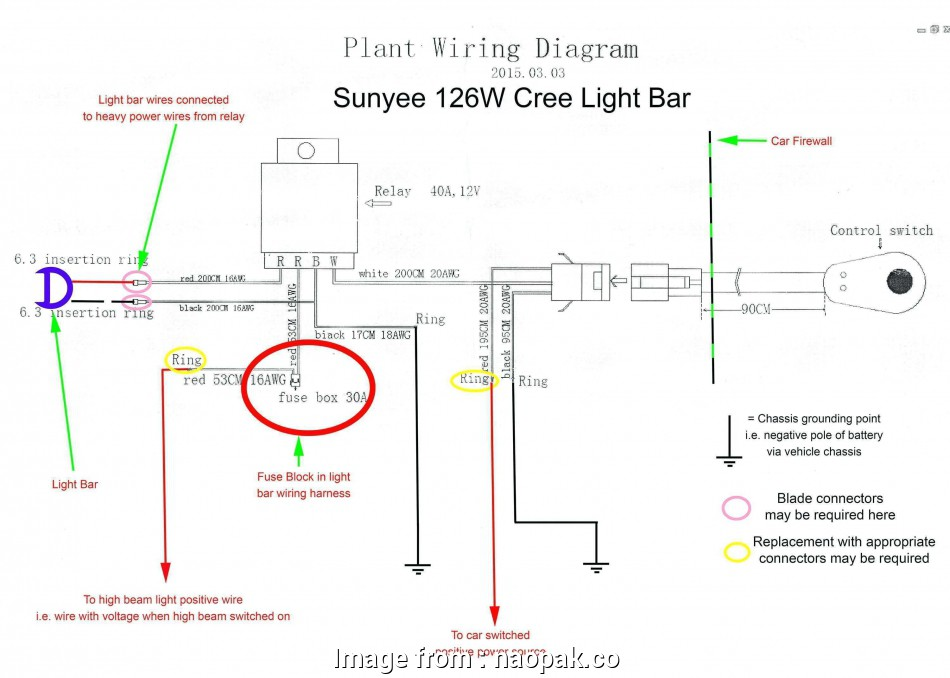 110V Electrical Outlet Wiring Practical 110 Wiring Diagram ...