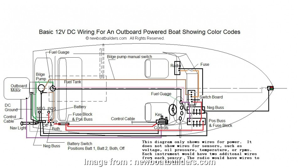 12 gauge electrical wire colors boat building standards, basic electricity,  wiring your boat 12