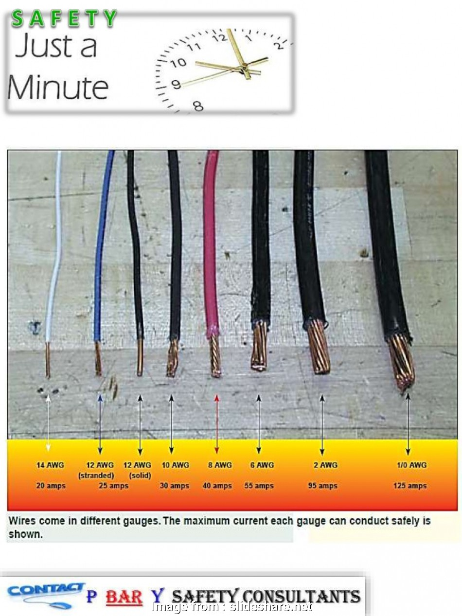 12 gauge wire current Just a safety minute dont overload, guage of wire 12 Top 12 Gauge Wire Current Photos