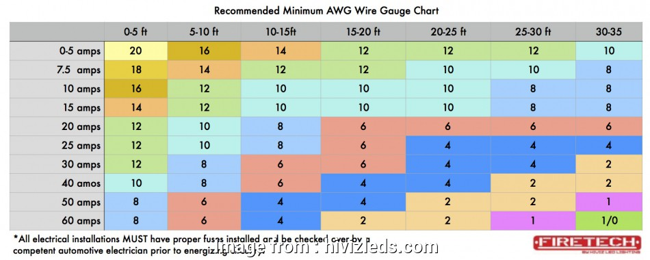 12v 14 gauge wire A must read when considering swapping AC fixtures to, LEDs 17 Best 12V 14 Gauge Wire Collections