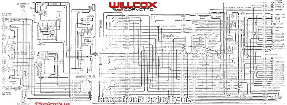 1972 corvette starter wiring diagram 80 corvette dash wiring diagram wiring diagrams rh boltsoft, 1972 Corvette Vacuum System Diagram 1972 Camaro Starter Wiring Diagram 12 Creative 1972 Corvette Starter Wiring Diagram Solutions