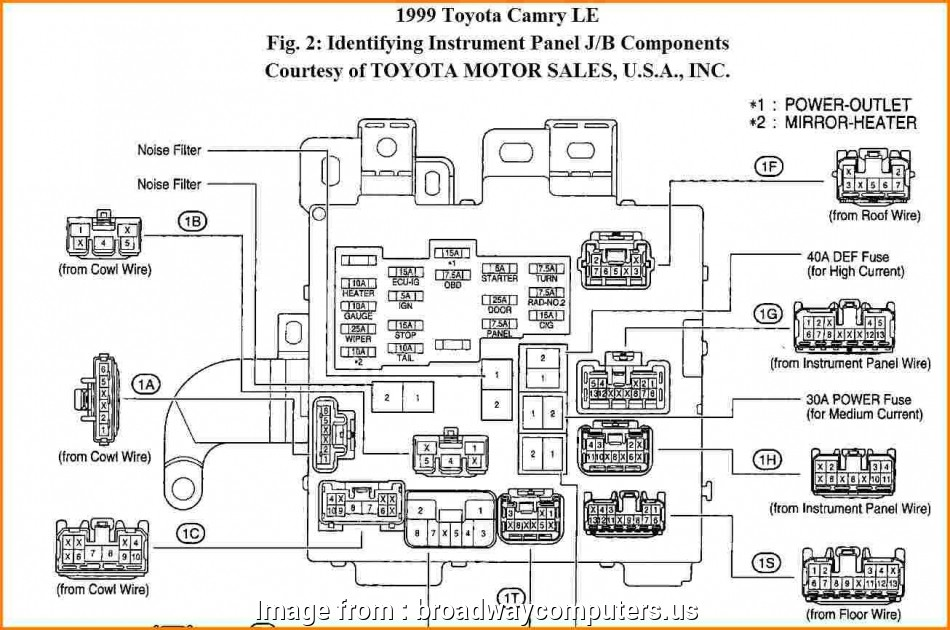 1997 Starter Wiring Diagram Professional 2000 Camry Starter Wiring Diagram Trusted Wiring