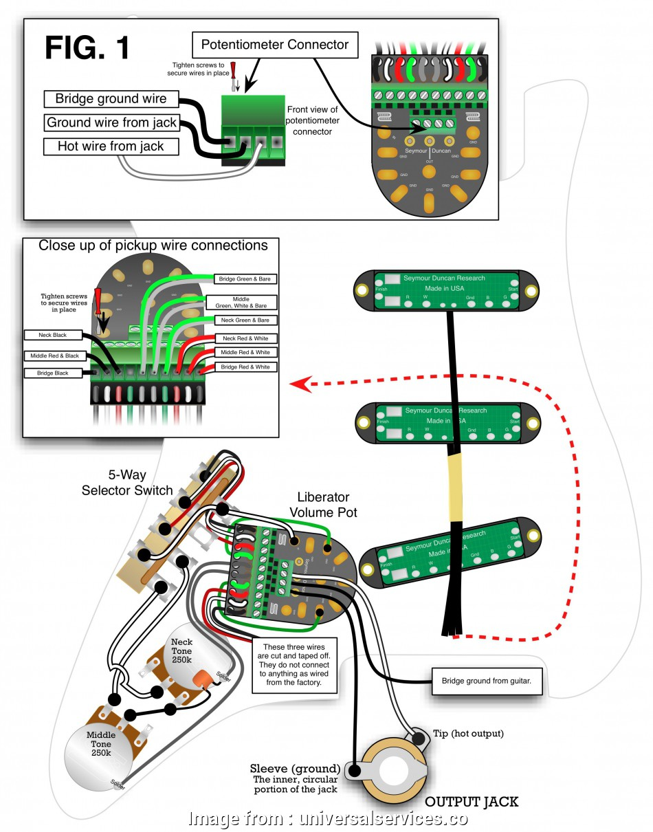 2 Humbucker 5  Switch Wiring Top Wiring Diagram Seymour Duncan Awesome Guitar Wiring Diagram