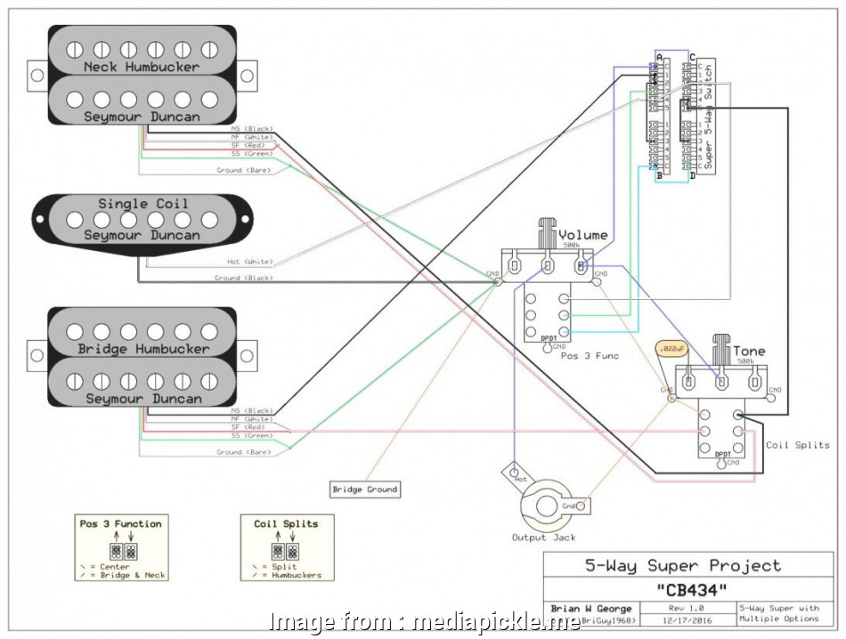 2 humbucker 5-way super switch wiring guitar wiring diagrams 3 pickups  ibanez rg diagram