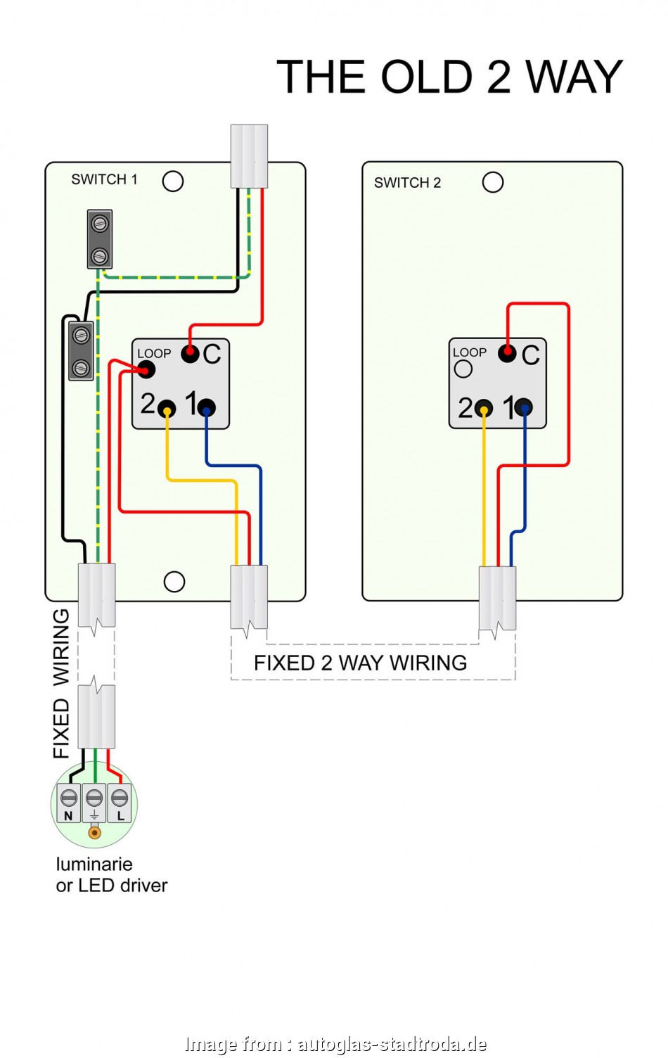 2-wire dimmer light switch wiring a double dimmer light switch diagram simple dimmer switch rh joescablecar, 3 Wire Dimmer Switch Diagram 3 Wire Dimmer Switch Diagram 2-Wire Dimmer Light Switch New Wiring A Double Dimmer Light Switch Diagram Simple Dimmer Switch Rh Joescablecar, 3 Wire Dimmer Switch Diagram 3 Wire Dimmer Switch Diagram Pictures