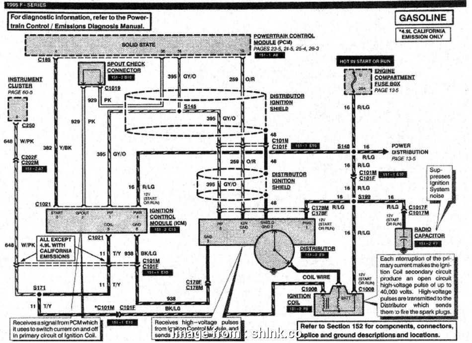 2001 F150 Starter Wiring Diagram Best 1995 Ford F150