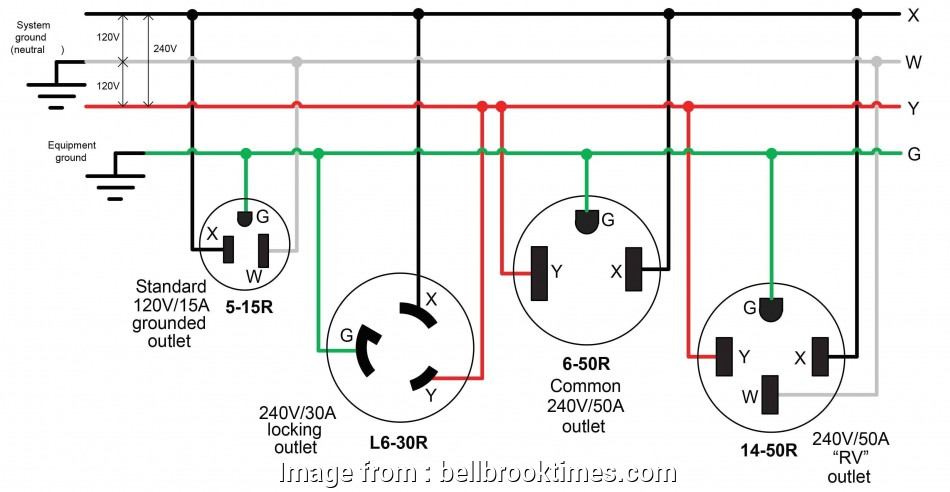 220 Electrical Outlet Wiring New 220 V Outlet  Diagram To