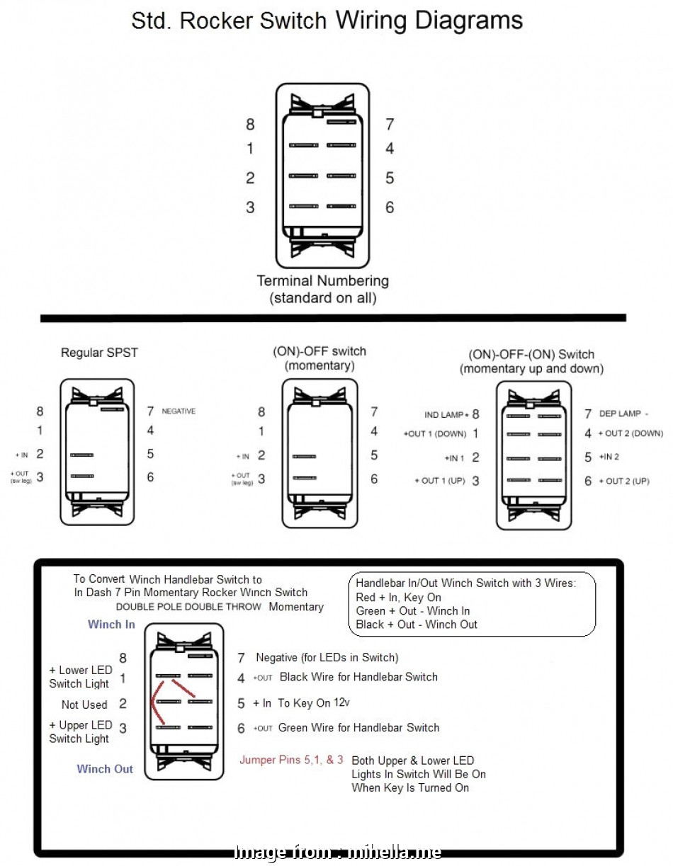 3 way momentary toggle switch wiring Momentary Rocker Switch Wiring Diagram Diagrams Schematics Within Toggle 17 Nice 3, Momentary Toggle Switch Wiring Pictures