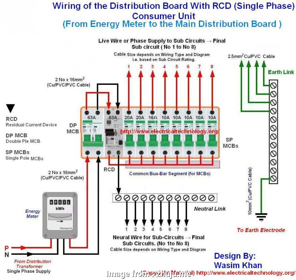 3 Phase Home Electrical Wiring Best Unique Three Phase ... on