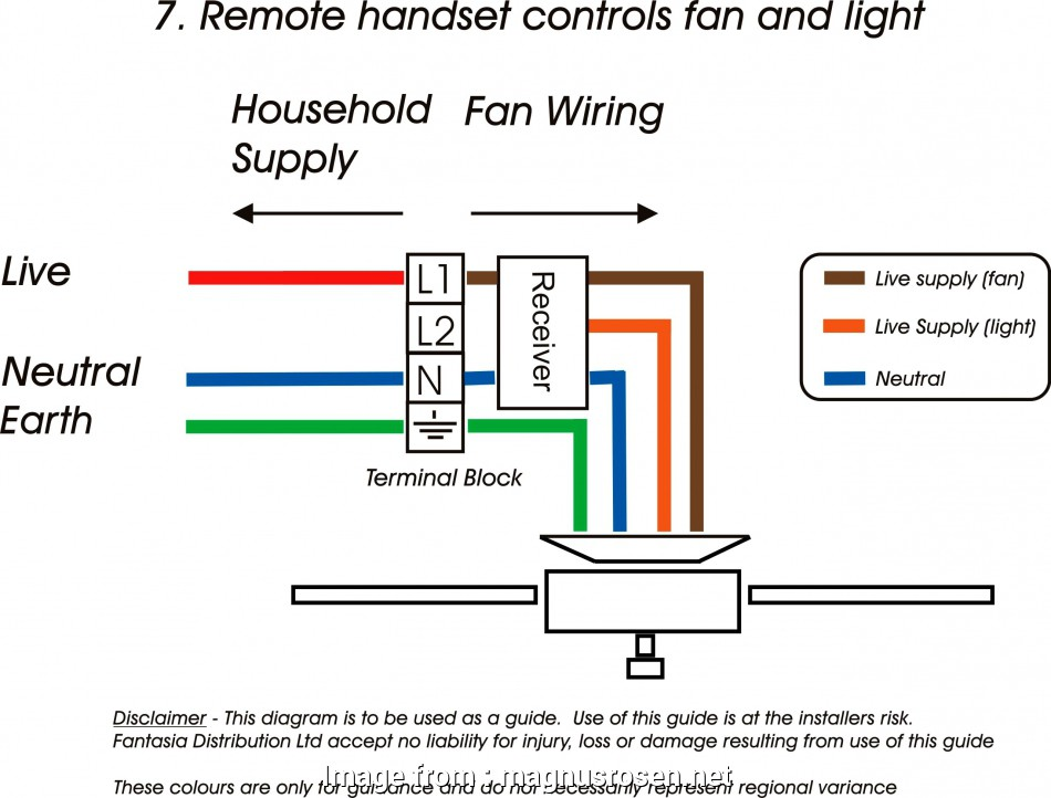 3, Switch Wiring 4 Wires Most Hunter Ceiling, 3, Switch Wiring ... on 4-way switch diagram, 4-way circuit diagram, switch connection diagram, 55 chevy headlight switch diagram, 3 speed fan switch diagram, 2-way switch diagram, 4 wire motor diagram, 4 wire pull, 4 wire fan diagram, 3-way switch diagram,