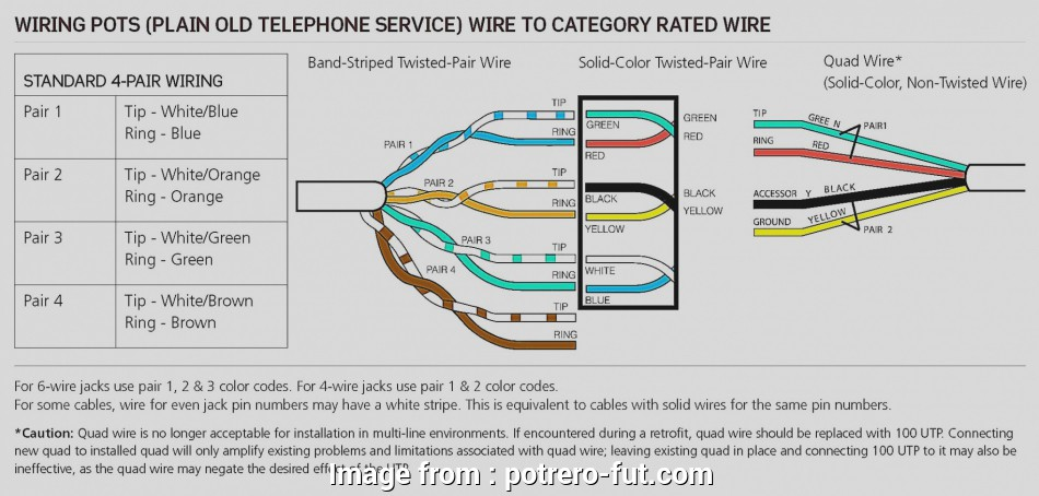 4 Prong Dryer Outlet Wiring Diagram Creative Inspirational Of Telephone Jack Wiring Diagram Cat5