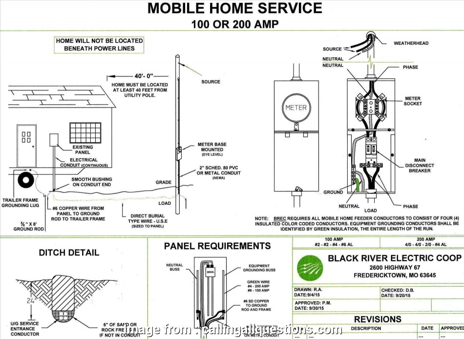 4 wire mobile home wiring diagram 4 Wire Mobile Home Wiring Diagram Valid Australian House Electrical Wiring Diagram Inspirationa Fine, To 4 Wire Mobile Home Wiring Diagram Fantastic 4 Wire Mobile Home Wiring Diagram Valid Australian House Electrical Wiring Diagram Inspirationa Fine, To Images