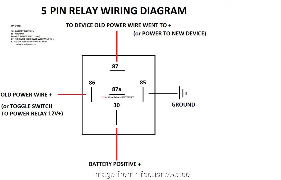 DIAGRAM] 4 Pole Relay Wiring Diagram Free Picture FULL Version HD Quality  Free Picture - DOWNLOADGANOOL.CAPPRIO.FRDatabase Structure and Design Tutorial - Capprio.fr