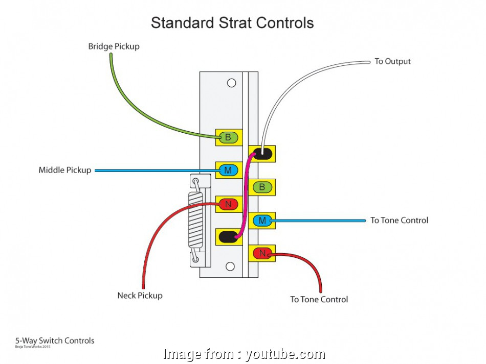 5 way toggle switch wiring The inner workings of a 5-way switch, various wiring options, YouTube 16 Brilliant 5, Toggle Switch Wiring Ideas