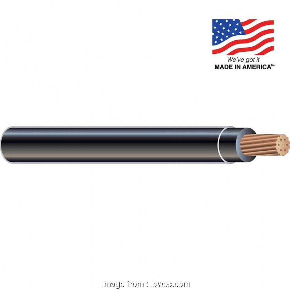 Copper Wiring Prices