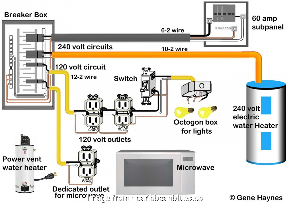 House Electrical Panel Wiring Diagram from tonetastic.info