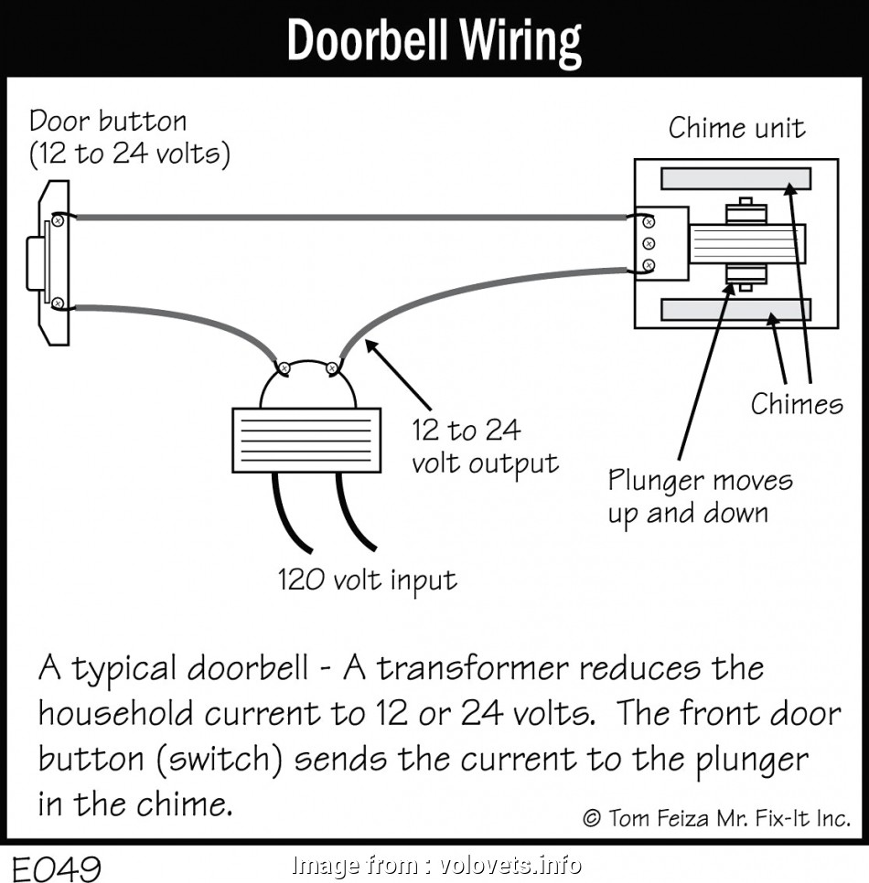 6 wire doorbell wiring diagram doorbell wiring diagrams diagram throughout a volovets info 88 42730 diagram for wiring a doorbell today wiring diagram