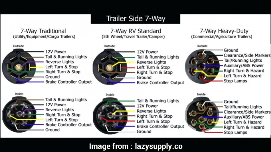 on trailer wiring diagrams 7 pin with breakaway