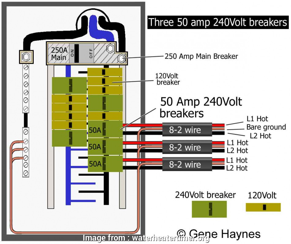 8 awg wire breaker size Use 50, breaker with 6 gauge wire. No difference if, breakers on same side of panel, or on different sides. Requires, amp service, 250, main 20 Perfect 8, Wire Breaker Size Ideas