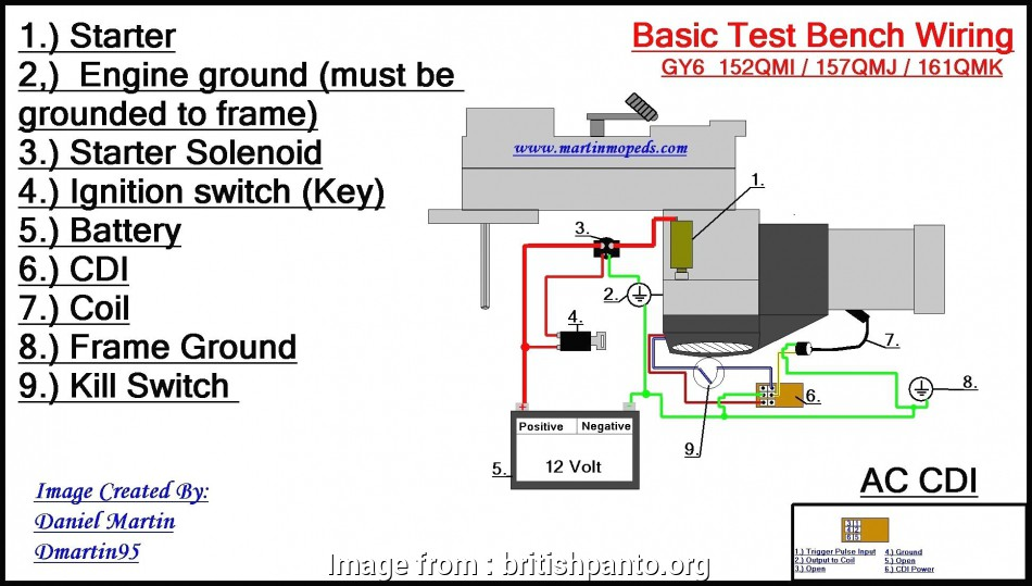 95 Civic Radio Wiring Diagram from tonetastic.info