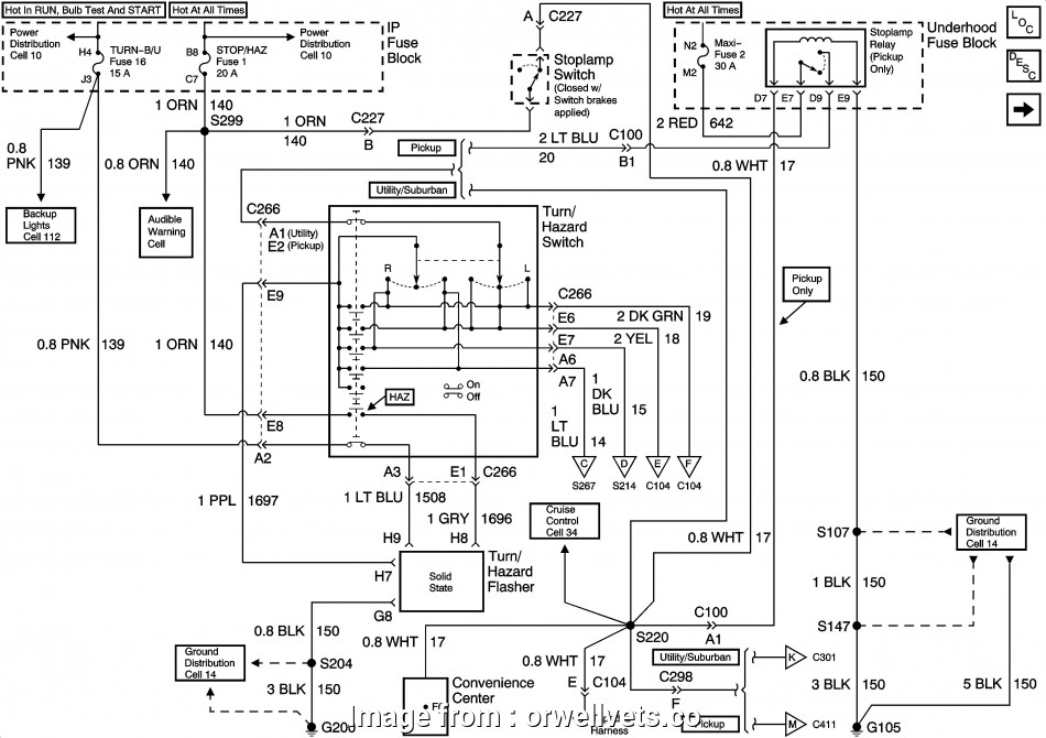 97 tahoe starter wiring diagram 1998 honda prelude stereo wiring diagram electrical circuit chevy rh zookastar, 1998 tahoe starter wiring diagram 1998 tahoe ignition switch wiring 9 Creative 97 Tahoe Starter Wiring Diagram Collections