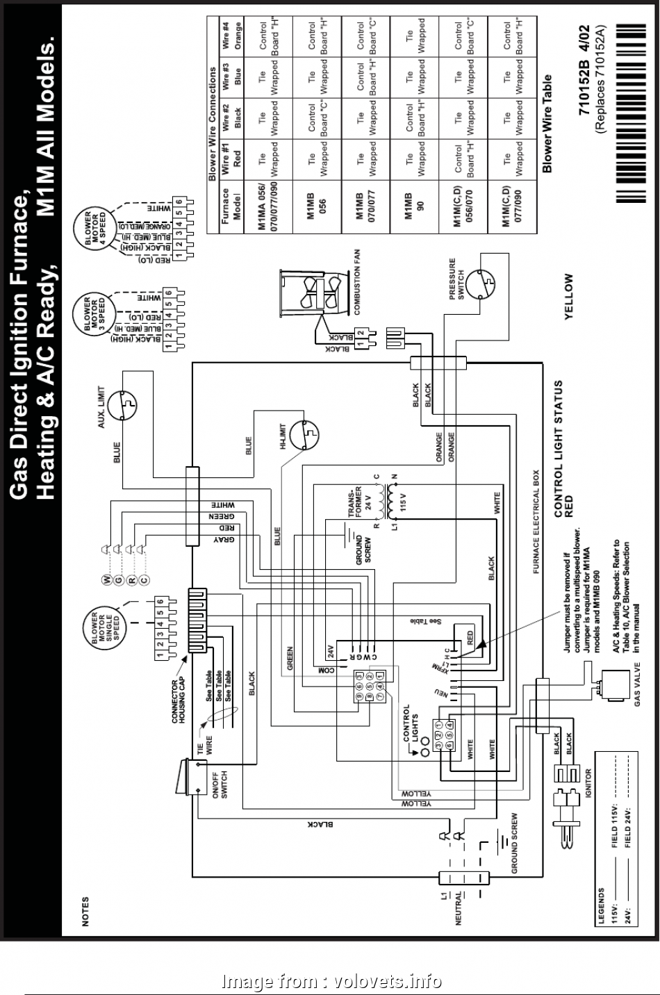 American Standard Thermostat Wiring Diagram Most How To