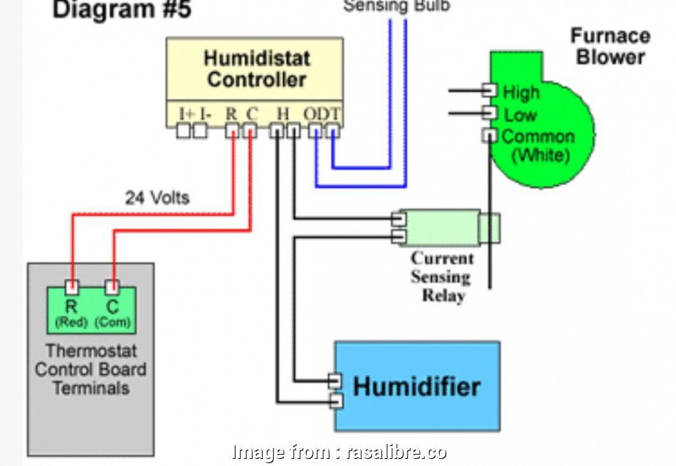 Aprilaire  Nest Wiring Diagram New Aprilaire  Wiring