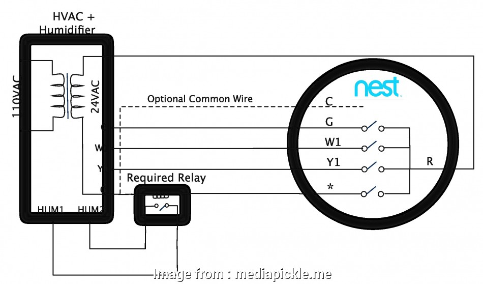 Aprilaire  Nest Wiring Diagram Cleaver Nest Thermostat