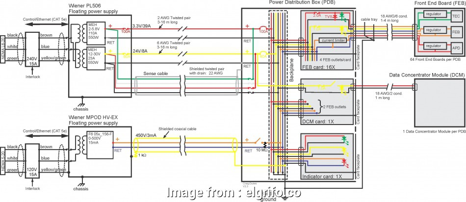 autocad electrical panel wiring Autocad Electrical Wiring Diagram, New Electrical Panel Board Wiring Diagram, Fresh, Autocad 15 Popular Autocad Electrical Panel Wiring Galleries