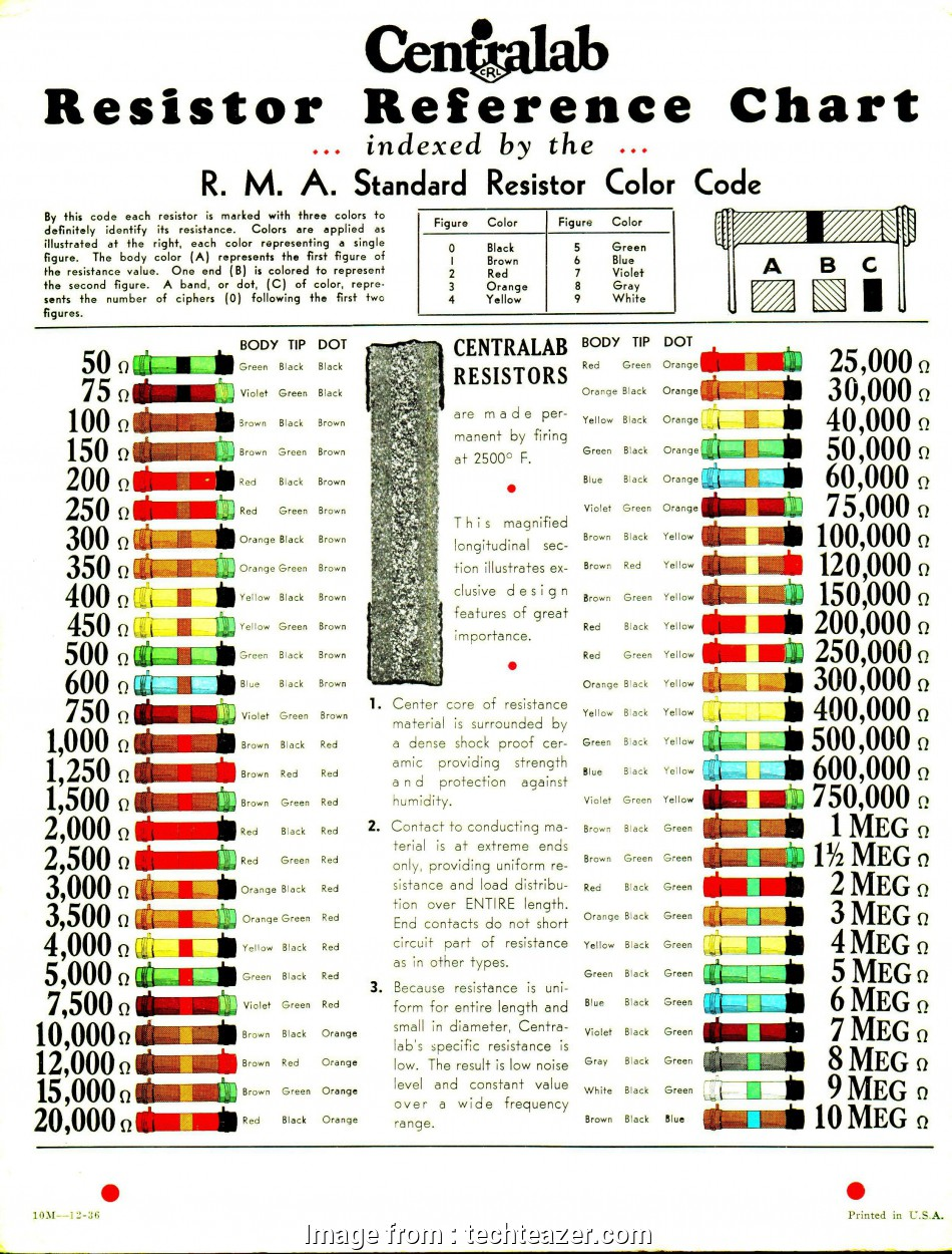 automotive wiring diagram color codes Wiring Diagram Abbreviations Stunning Generous Auto Color 10 2 12 Practical Automotive Wiring Diagram Color Codes Pictures