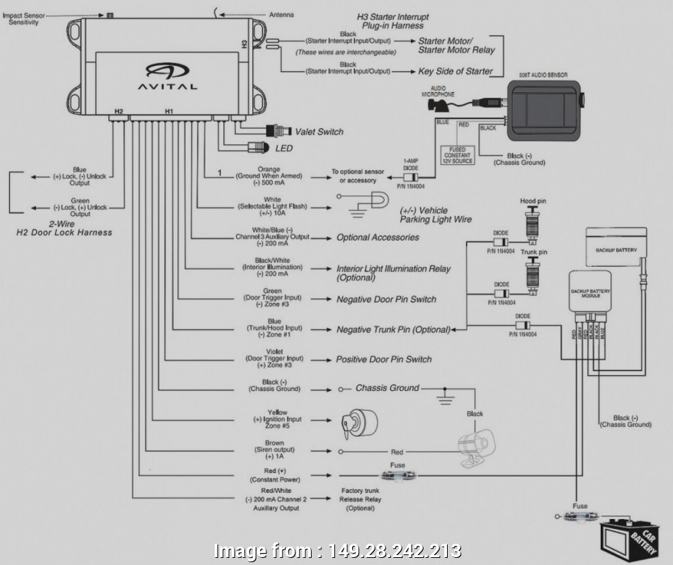 DIAGRAM] Wiring Diagrams Viper 4103xv FULL Version HD Quality Viper 4103xv  - VENNDIAGRAMTIKZ.ENERCIA.FRWiring And Fuse Image