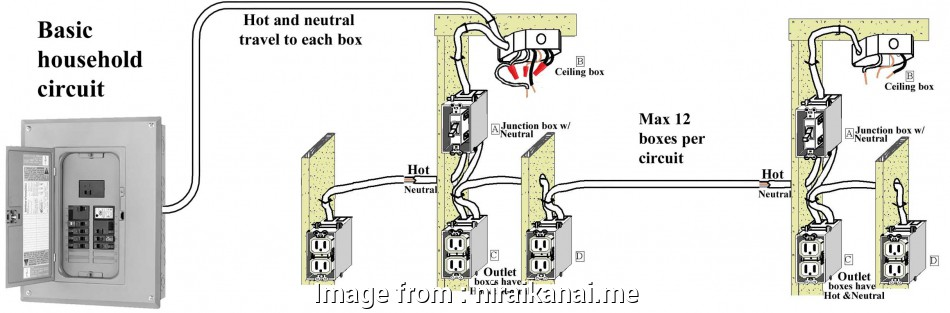 basic electrical wiring for house Basic Home Electrical Wiring Diagrams File Name Household Best Of Diagram With Basic Electrical Wiring Diagram 20 New Basic Electrical Wiring, House Photos