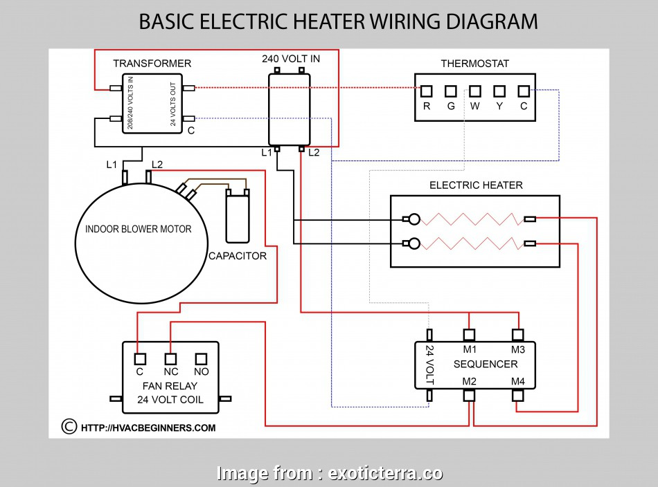 basic electrical wiring troubleshooting basic electric furnace wiring diagram fresh hvac training on heaters rh niraikanai me Furnace Blower Wiring 19 Best Basic Electrical Wiring Troubleshooting Pictures