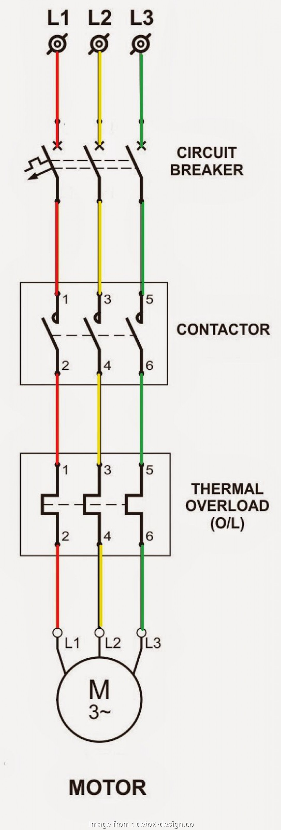 Basic Starter Wiring Diagram Practical Wiring Diagram