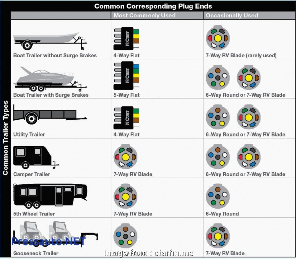 4 Wire Boat Trailer Wiring Diagram from tonetastic.info