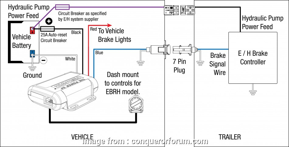 Brake Force Trailer Brake Controller Wiring Diagram Cleaver Redarc  Pro Brake Controller