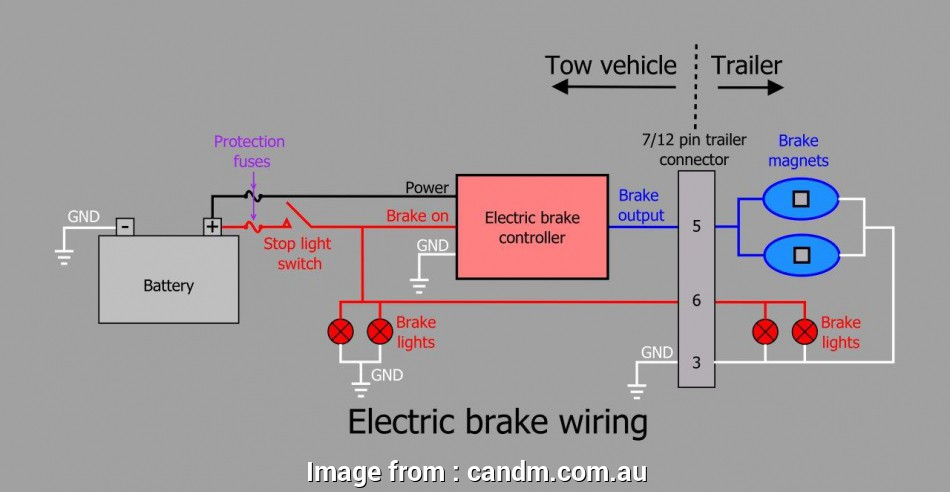 Brake Force Trailer Brake Controller Wiring Diagram Most Wiring Diagram  Equipping A Trailer