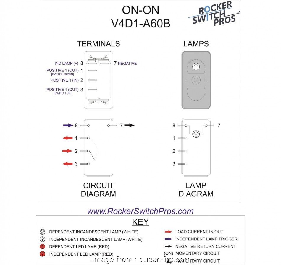 carling toggle switch wiring diagram Carling Technologies Rocker Switch Wiring Diagram Reference Of Carling Toggle Switch Wiring Diagram Collection 16 Nice Carling Toggle Switch Wiring Diagram Collections