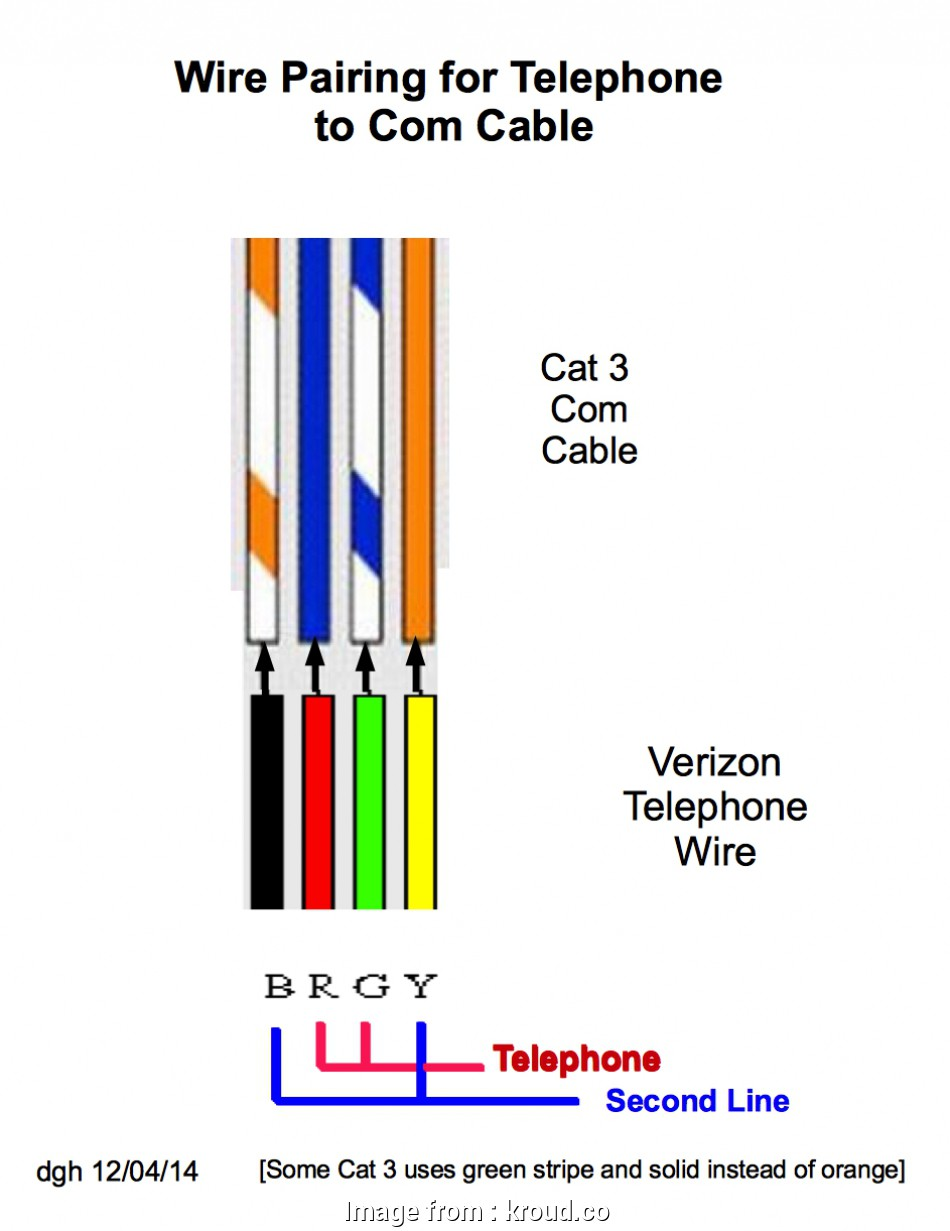 cat 3 wiring diagram rj45 cat 3 wiring diagram efcaviation, for 5 telephone autoctono me, 5 termination color scheme 19 Professional Cat 3 Wiring Diagram Rj45 Ideas