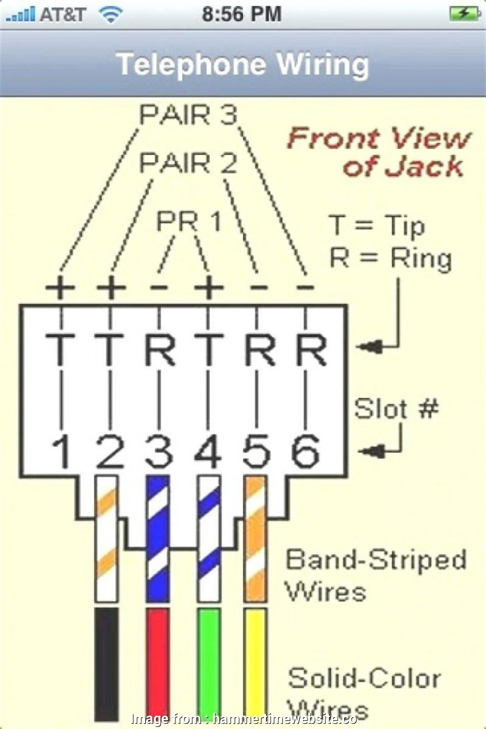 Cat 3 Wiring Diagram Rj45 Perfect Rj 25  3 Wiring Diagram
