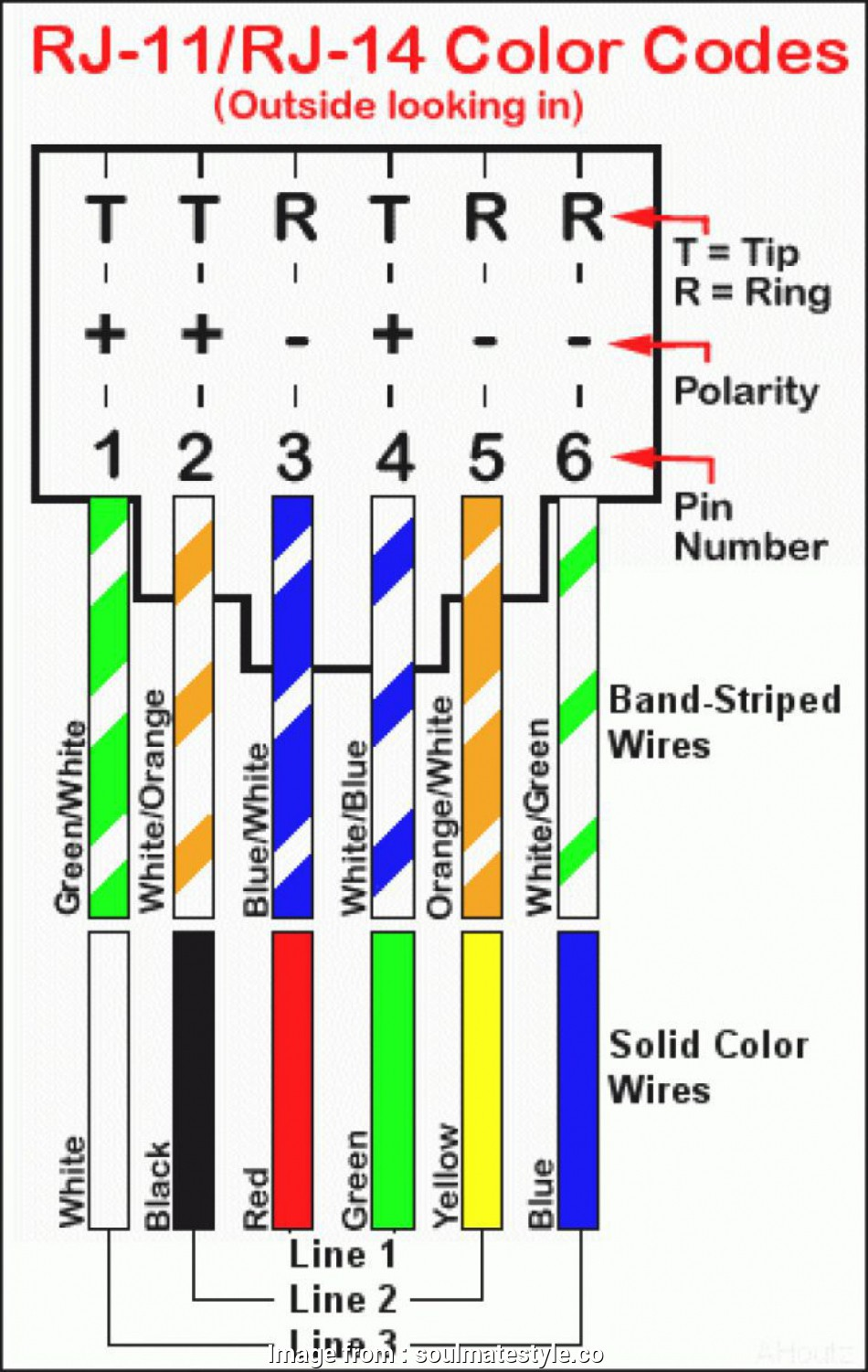 Cat 5B Wiring Diagram from tonetastic.info