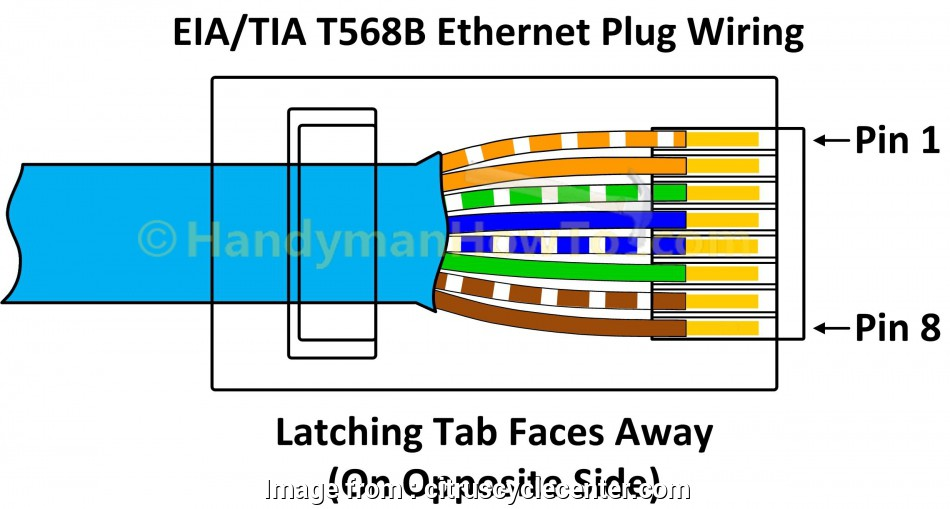 cat 5 ethernet cable wiring diagram Cat 5 Wiring Diagram Simplified Shapes Ethernet Cable Wiring Diagram Collection 18 Nice Cat 5 Ethernet Cable Wiring Diagram Solutions