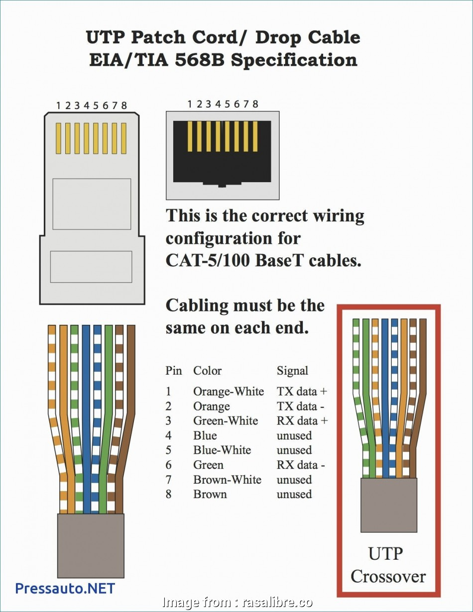 14 Fantastic Cat 5 Wiring Diagram 568a Ideas