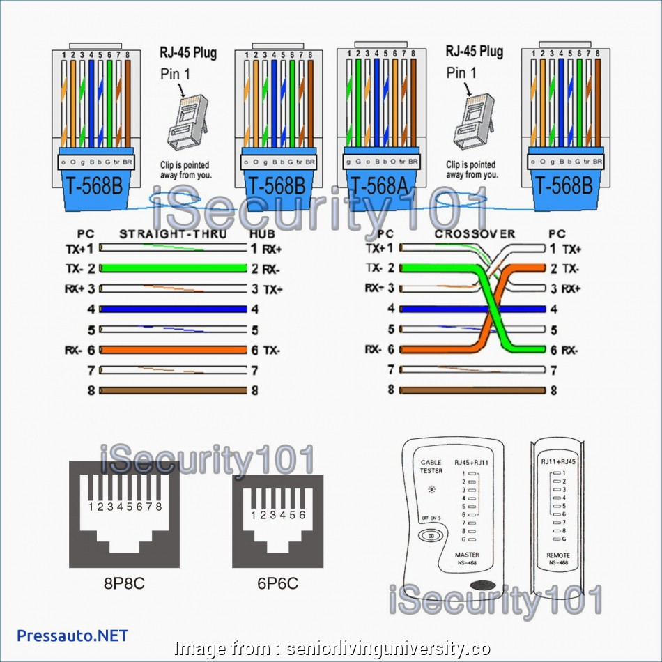 Cat 5 Wiring Diagram 568a Perfect 568b Crossover Wiring