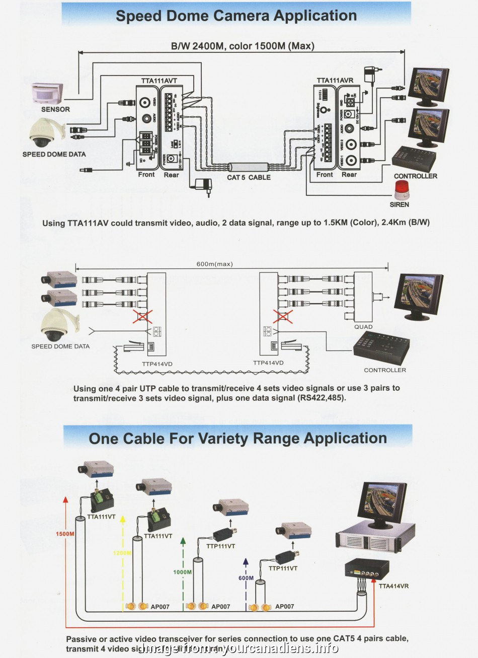 cat 5 wiring diagram for cctv cat5 cctv wiring diagram wiring diagram,  schematics, cctv