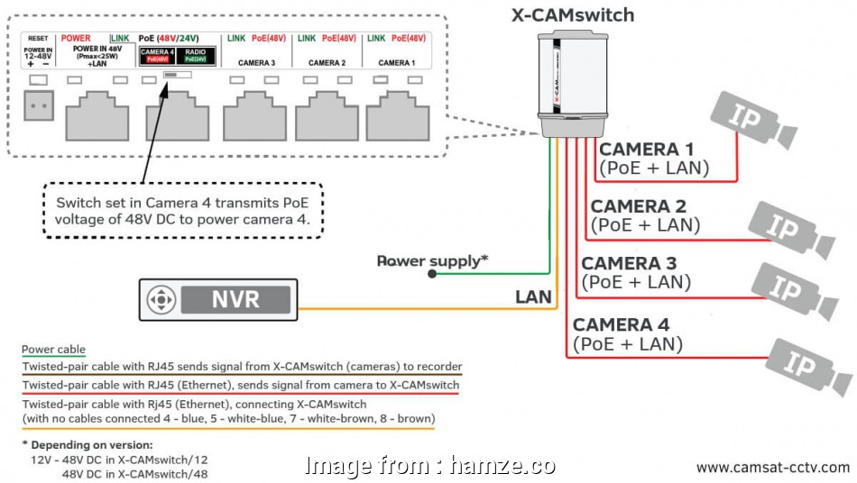 Cat 5 Wiring Diagram  Cctv Popular Nvr Cctv Wiring
