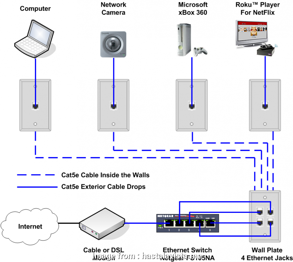 cat 5 wiring diagram rj45 rj11 cat5 wiring diagram to rj45 with using  facybulka me 17