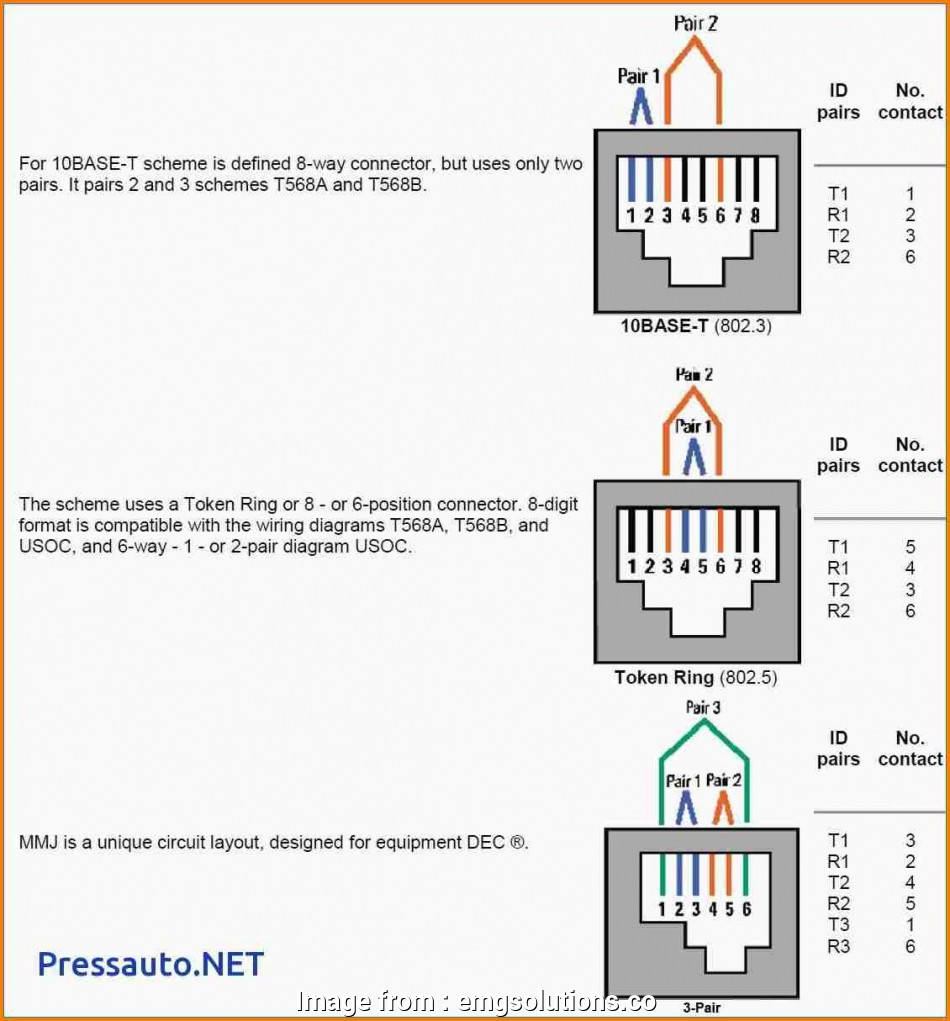 Cat 5 Wiring Diagram Rj45 Professional Rs232 Over Cat5 Wiring Wiring Diagram  Light Switch U2022