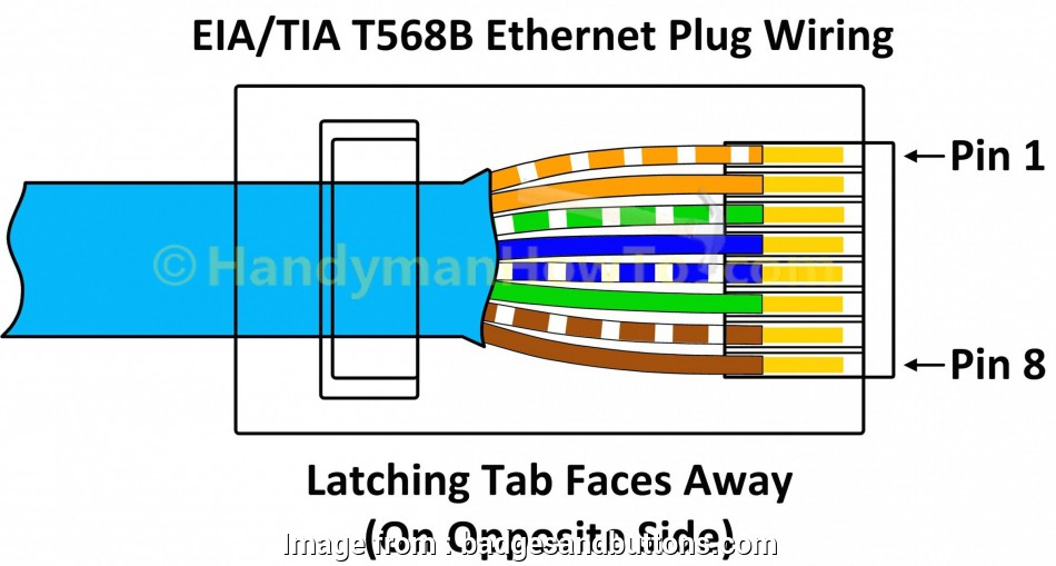 cat 5 wiring diagram standard cat 5e a or b wiring wiring diagram fuse, u2022 rh friendsoffido co, 5e wiring standards, 5 Connection Wall 19 Creative Cat 5 Wiring Diagram Standard Pictures