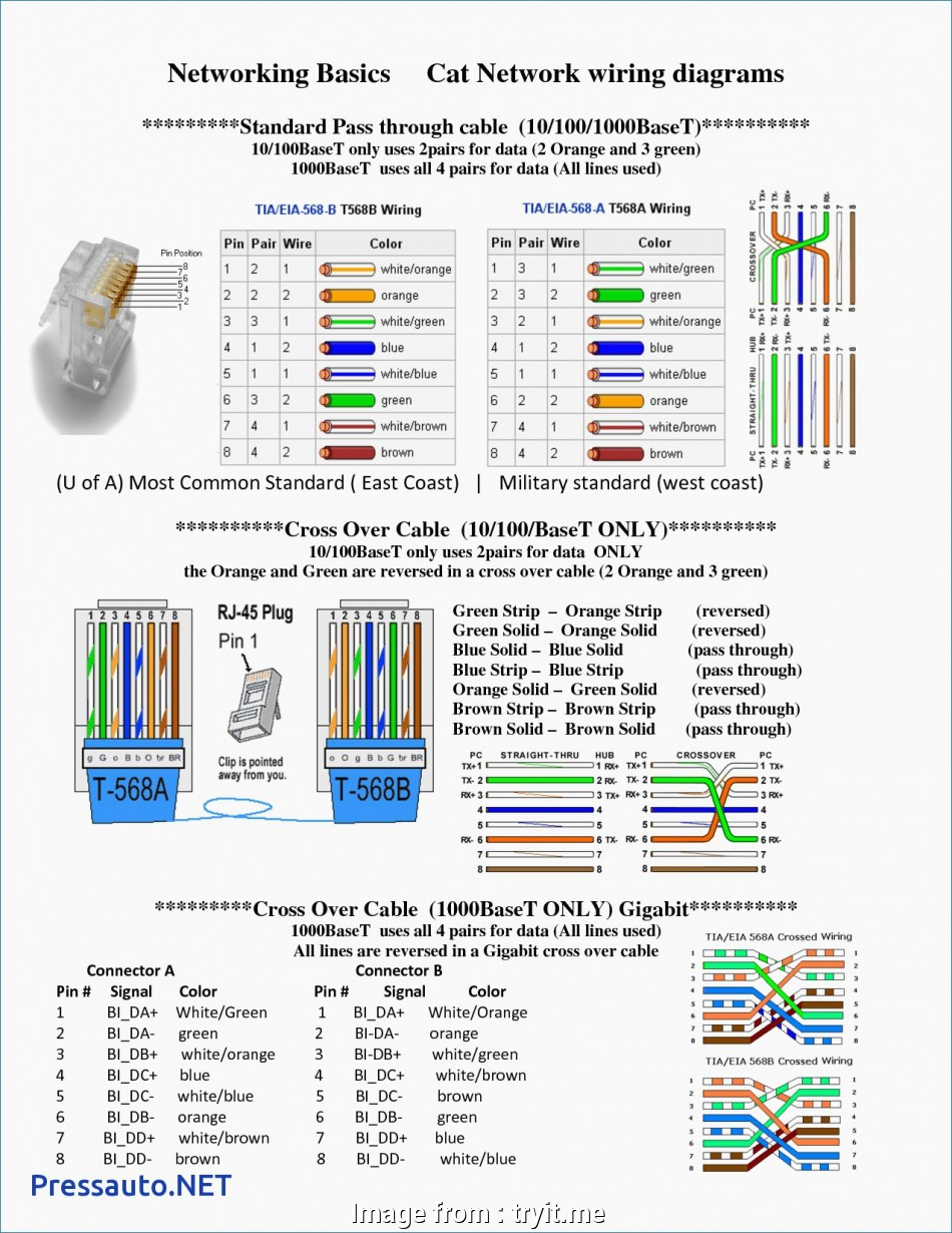 Cat6 T568B Wiring Diagram from tonetastic.info
